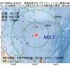 2017年08月03日 18時32分 青森県東方沖でM3.1の地震
