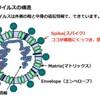 新型コロナウイルス感染症(COVID-19)に関するメモ