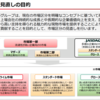 東証の市場再編、プライムから落ちる銘柄はどれ?