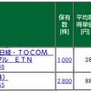 保有株式と資産状況☆2020/4/26(日)