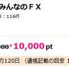 10,000ポイントを目指してみんなのFXに申し込んでみた