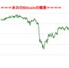 ■本日の結果■BitCoinアービトラージ取引シュミレーション結果(2017年8月28日)