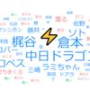 8/21~鯉→竜【Deについて】