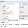 IPO 4888ステラファーマ ブックビルディング完了