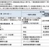 雇用調整助成金の要件大幅緩和で、北海道が大変なことに・・。