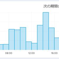 令和元年台風19号の被害について