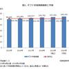 2019年のギフト市場規模は前年比101.5%の10兆7,302億円!プラス成長が続く!【矢野経済研究所調べ】