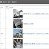 デジカメ(HX90V、TG-5、GM1+30mm、P10 Plus)スナップ写真 ブログ記事一覧作成
