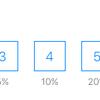 iOSの段階的リリースについての注意点