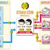オタクコインという謎の仮想通貨が話題、どんなコインか紹介!キズナアイともコラボ?