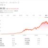 【CL銘柄分析】 コルゲート・パルモリーブの株価と配当落ち日は?連続増配55年で自社株買いも盛んなディフェンシブ銘柄