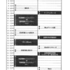 第8回福祉ふれあい祭りイベントプログラムのご紹介(彩の森入間公園にて平成30年5月12日開催)2018.5.8
