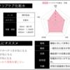 【ビジネス】継続し易いスキンケア 無印良品クリアケア化粧水 感想・評価