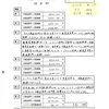 H28、29論文答案(管理)