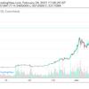 2017-2018仮想通貨バブルを振り返って(2021)