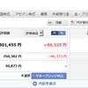 米国株 楽天銀行口座 748,083→801,455 プラス53,372
