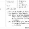 POG2020-2021ドラフト対策 No.248 アスクドンキバック