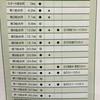 金沢マラソンの補給計画【前編】