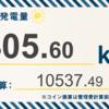 7/8〜7/14の総発電量は405.60kWhでした!