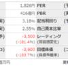 【ひとりブレスト】 3395 サンマルクホールディングス