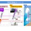 【ニュース関連】2020年 最新 9月 台風情報 台風10号 (ハイシェン) 特別警戒級! 最大の警戒が必要