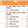 平成29年度補正予算「事業承継補助金(後継者承継支援型~経営者交代タイプ~)」
