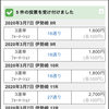 伊勢崎オートレース G2レジェンドカップ 4日目 準決勝 予想 回収率100%以上!!!