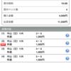 スプリンターズステークス的中!〜嘘つきは1100円の得。