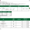 本日の株式トレード報告R2,08,07
