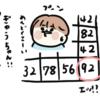 【後編】コロナ禍の授業参観に行って来た!!の巻。