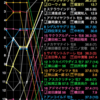 【函館記念】データまとめ