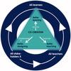 教育と学習の共創における学習者の関与 AMEEガイドNo.138