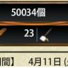 432日目 第四回「秘宝の里」終了!
