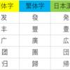 中国「七大方言」
