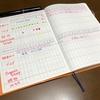 『絵本を作るDay24』ガンチャートを活用する
