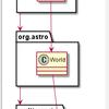 Maven vs Java9のModule(Project Jigsaw) : 依存はどっちが勝つの? (追記:あんまりMaven関係なかった)