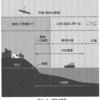 日本の領土紛争−よくわかる