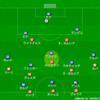 【特別企画】Hikota流サッカー観戦法を紹介する