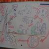 『幸運な病のスタディ』(16) DNAは生命(細胞)のプロトコル 細胞の栄養学(6)