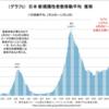 【検証アップデート:日本COVID-19流行状況11月15日】 ~日本の重症者数と新規陽性者数は3度目の拡大期入り~