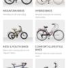 自転車の配送を本気で考える