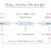 【未経験プログラミング】twitterクローン多対多【42日】