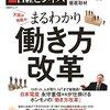 高度プロフェッショナル制度導入を含む、働き方改革関連法が成立。いよいよ日本終了か!?