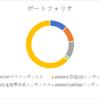 2021年3月運用状況 ~前月比 +77万円~