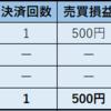 2018年11月22日 ループイフダン 利益926円