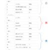"""アーティスト早見沙織――早見沙織 1st Concert """"Live Love Laugh""""LIVE 品川公演 感想レポート"""