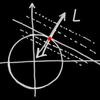 ラグランジュの未定乗数法のイメージ