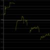 ボーカル音程モニター(Volcal Pitch Monitor)のバージョンアップ