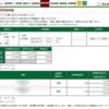 本日の株式トレード報告R2,09,09