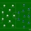 【マッチレビュー】20-21 ラ・リーガ第30節 エル・クラシコ レアル・マドリー対バルセロナ